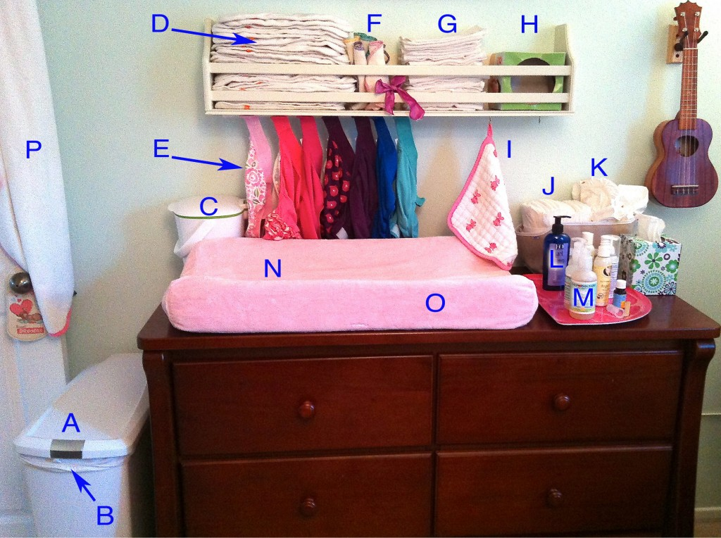Organize a Cloth Diaper Changing Station